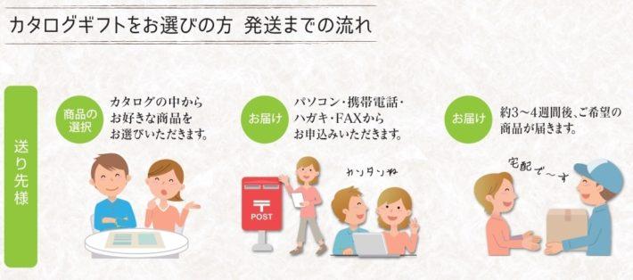 宅配引出物【楽々イズム】10-2 カタログギフト