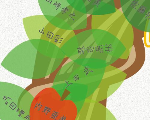 ウェルカムボード ウェディングツリー(リース)3