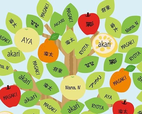 ウェルカムボード ウェディングツリー 実がなる木(くまモン)3